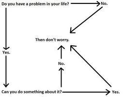 worry4